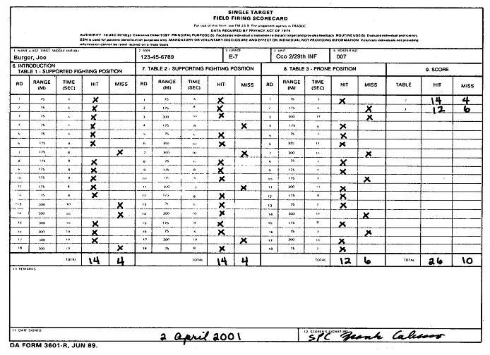 FM3-229 Appendix B Figure B-1 through B-6 - da form