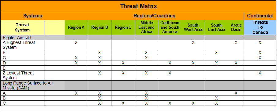 threat-capability-assessment-en