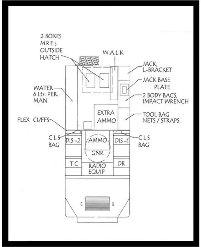 hmmwv wiring diagram tm