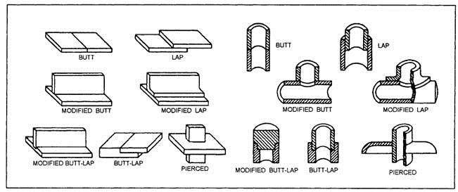 braze welding guide