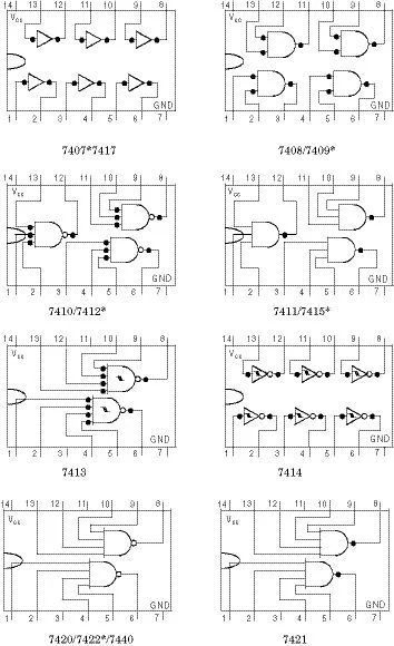 list of 7400 series integrated circuits