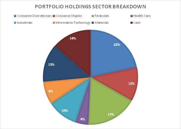 sector_breakdown