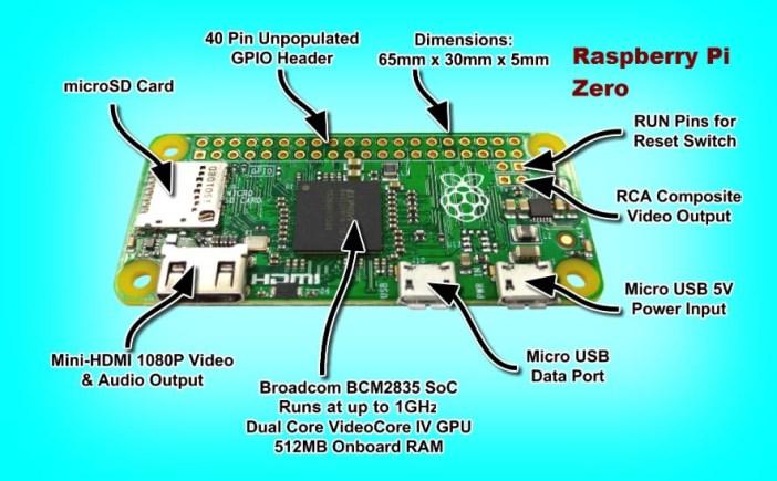 Componentes-Raspberry-Pi-Zero