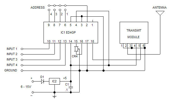Glolab 4 Bit Encoder/Decoder for Wireless and Infrared