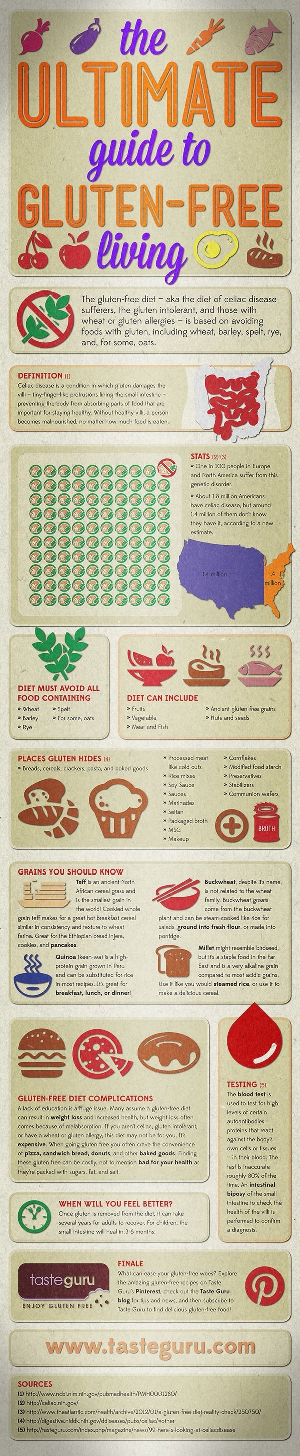 The Ultimate Guide to GlutenFree Living by TasteGuru