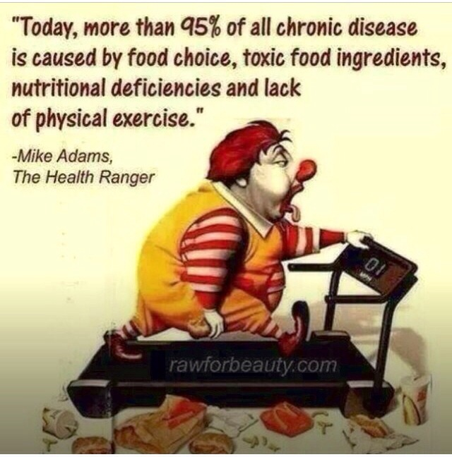 Chronic Disease & Food Choice