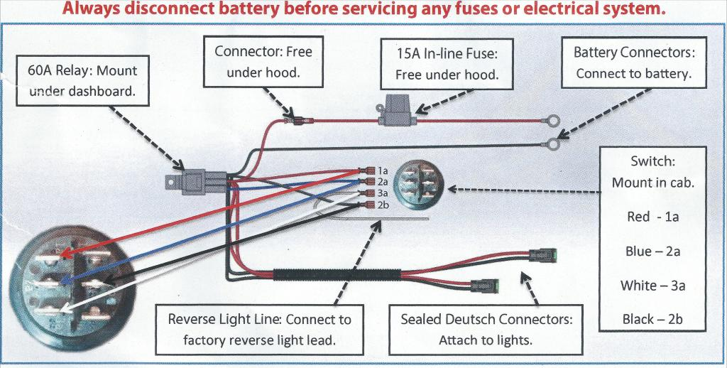 Gm Backup Light Wiring Wiring Diagram