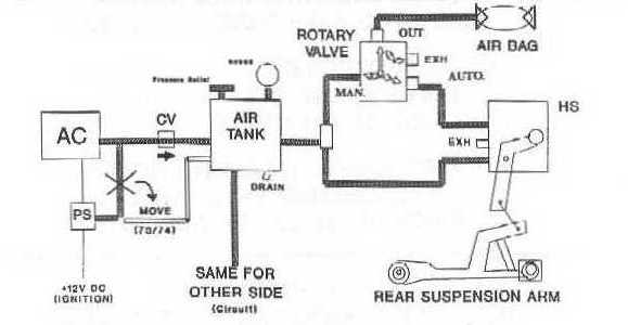 Gm Air Suspension Wiring Diagram Wiring Schematic Diagram