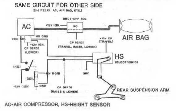 Harley Rear Air Ride Diagram Wiring Schematic Diagram