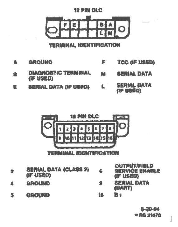 Dlc Wiring Diagram Wiring Diagrams