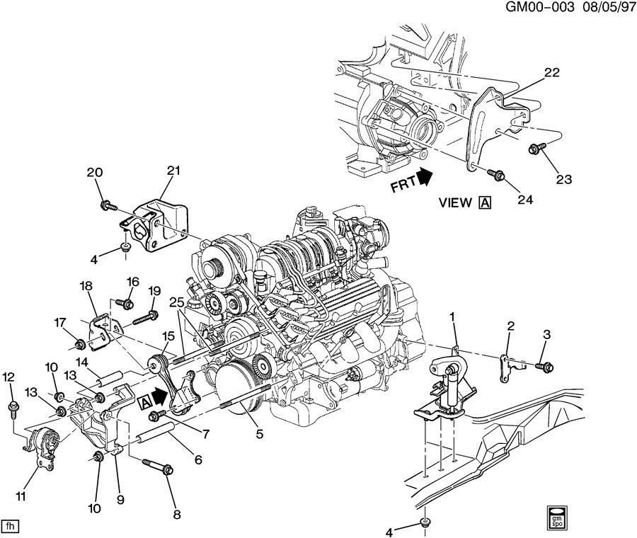 1999 buick lesabre Motor diagram