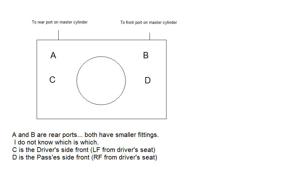 ABS brake line routing - GM Forum - Buick, Cadillac, Olds, GMC