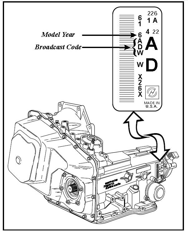 gm 4t65e diagram