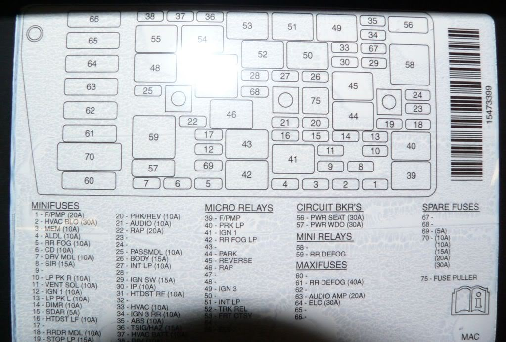 95 Pontiac Bonneville Wiring Diagram Electronic Schematics collections