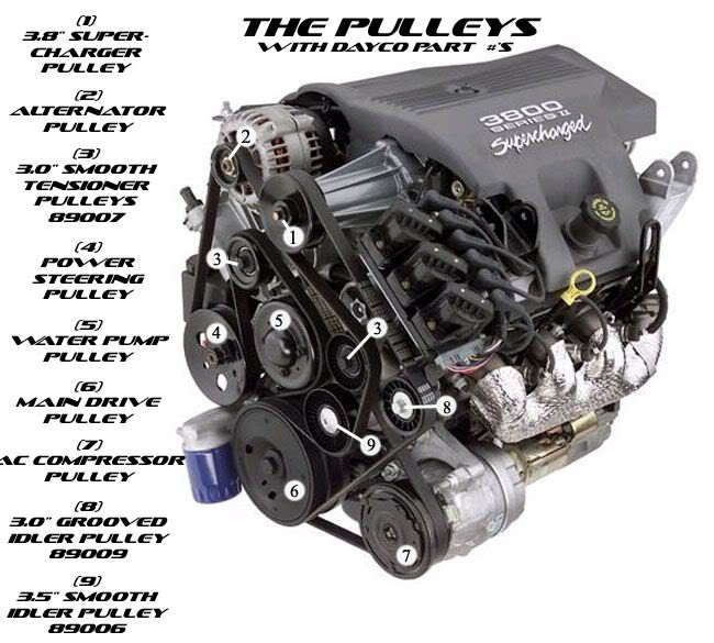 3800 Series 2 Engine Diagram - Wwwcaseistore \u2022