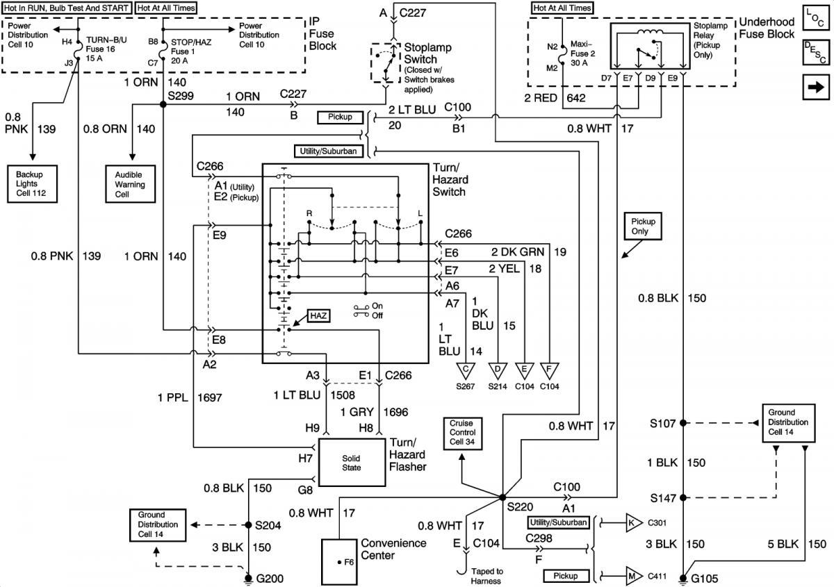 1997 chevy s10 blazer audio wiring