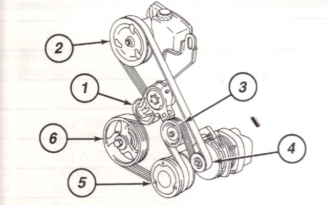 1998 Aurora Wiring Diagrams Online Wiring Diagram