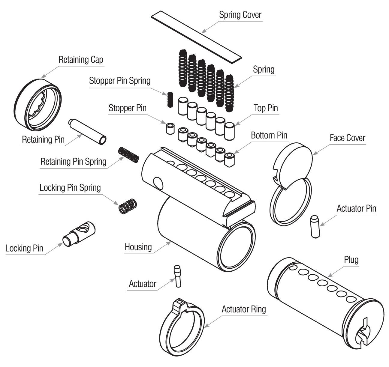 schlage ps902 wiring diagram