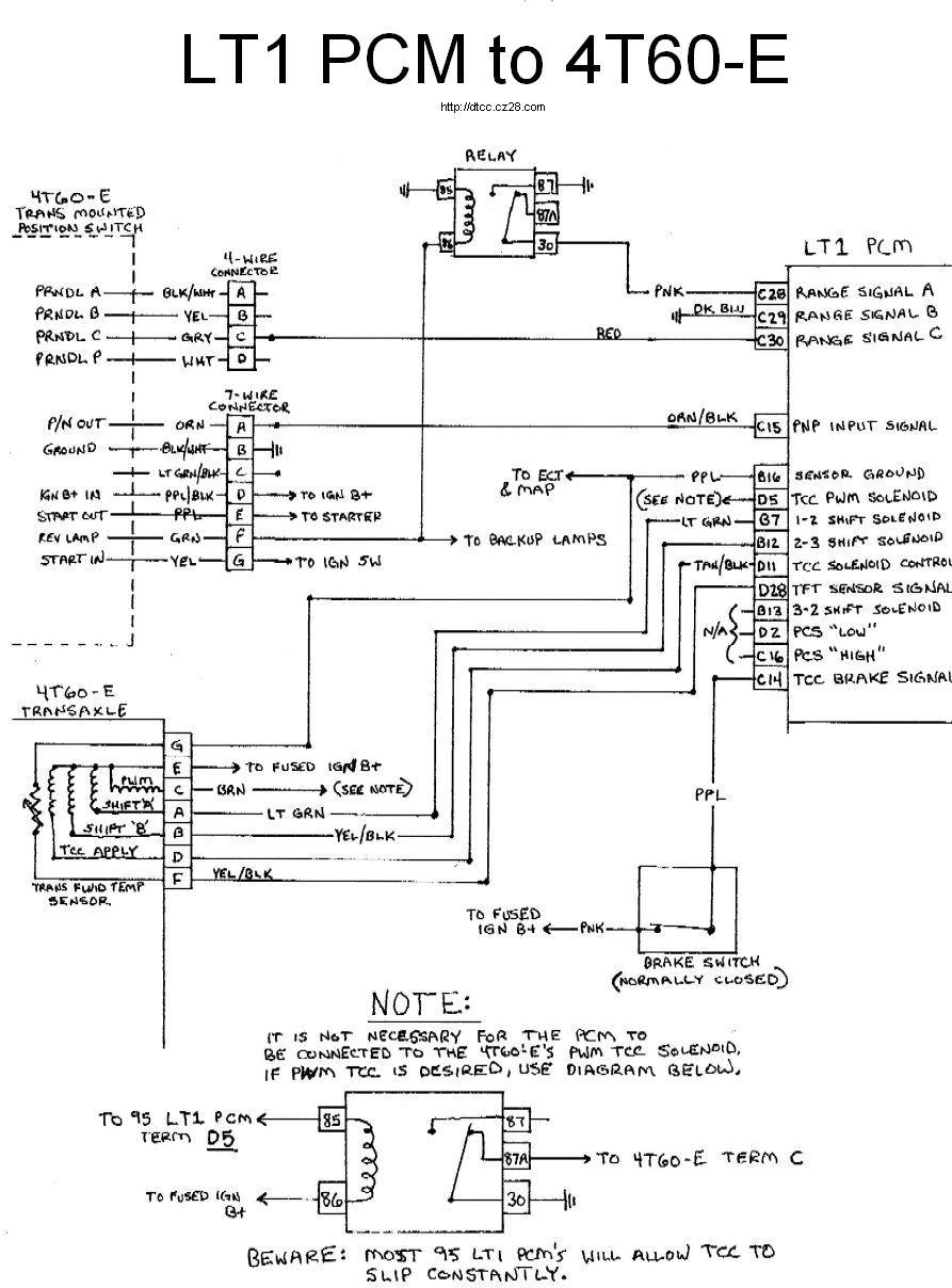 1998 firebird wiring diagram gm