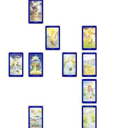Deep as a Puddle: Questionnaires and Tarot