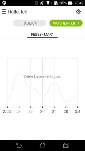 ASUS ZenWatch Test