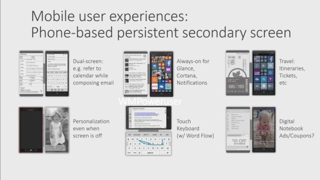 Microsoft Research Flip Cover mit Second Display