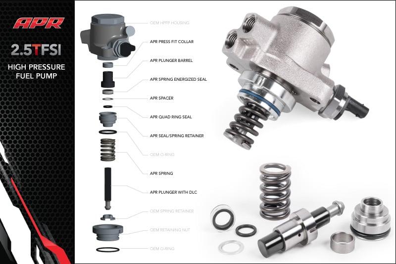 APR 25 TFSI High Pressure Fuel Pump (HPFP)