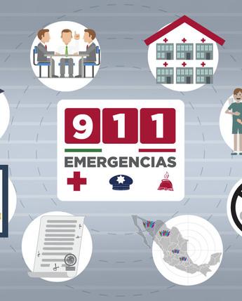 911 Gobierno gobmx