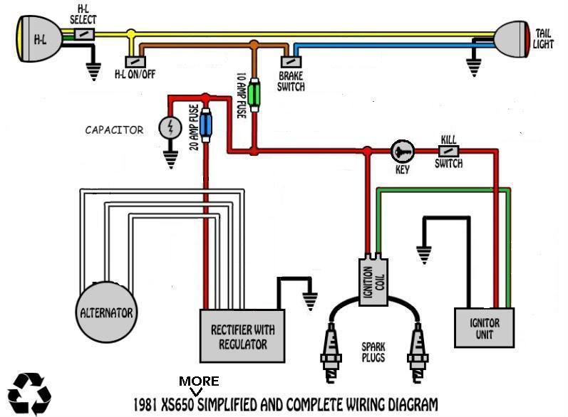 Harley Coil Wiring Diagram - 1aulzucalsouthdarfurradioinfo \u2022