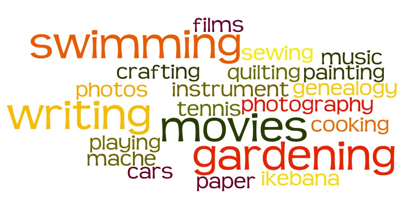 To List Hobbies or Not to List Hobbies\u2026That is the Question