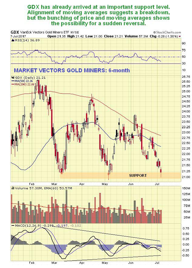 Gold Market Update Gold Eagle