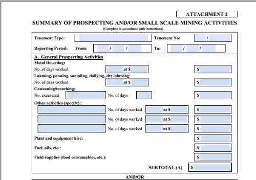 Metal Detecting Permission Letter Template for You To Use