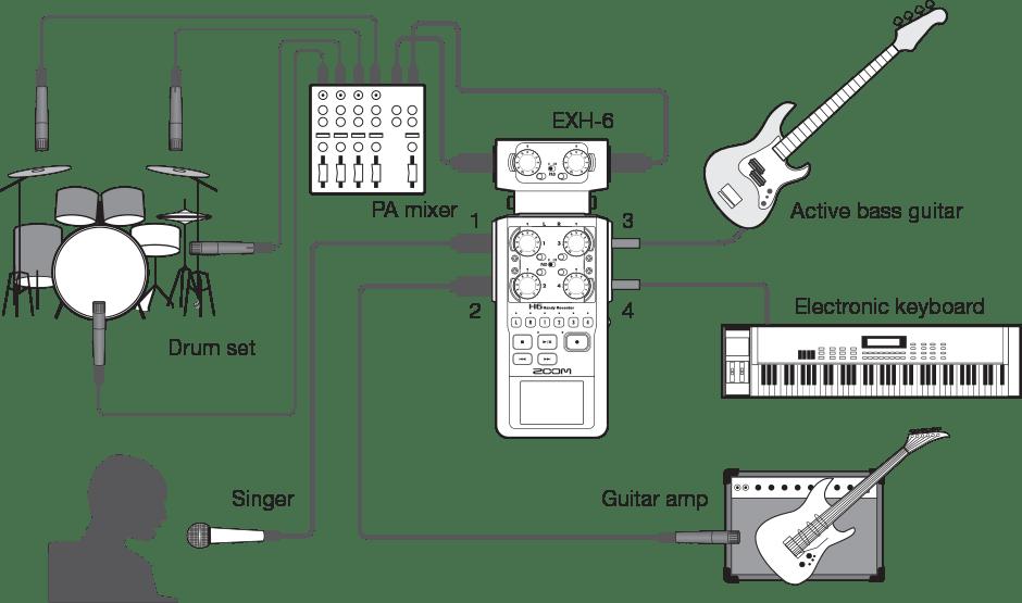 mixer hook up diagram