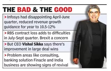 Brexit hurting IT, risk of more deals being cancelled: Sikka