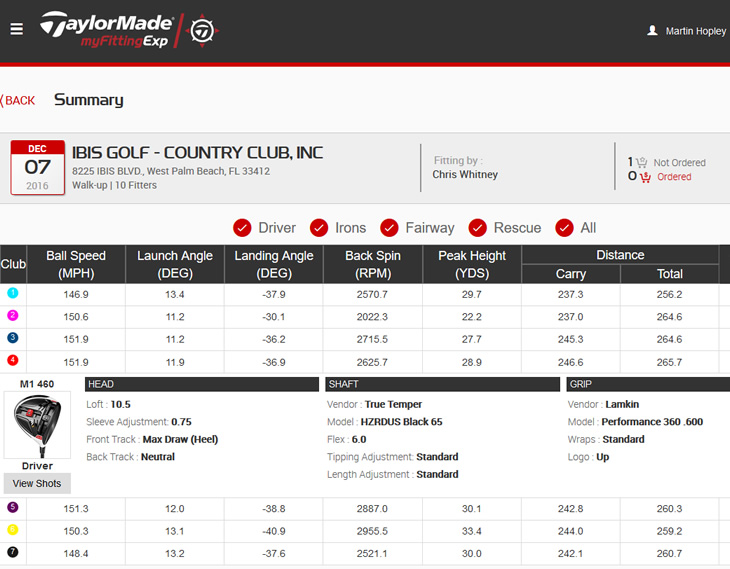 TaylorMade M1 2017 Driver Review - Golfalot