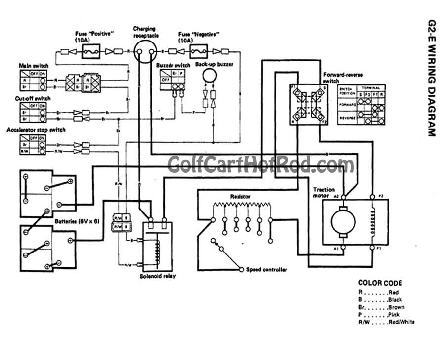 Yamaha Golf Car Wiring Diagram  Yamaha Gas Golf Cart
