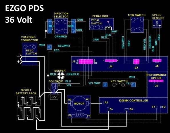 36 volt ezgo wiring diagram 1986