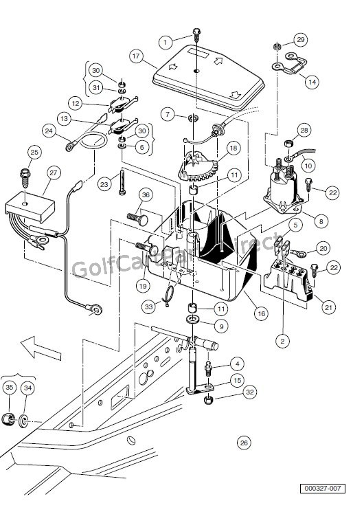 Villager Club Car Wiring Diagram Index listing of wiring diagrams