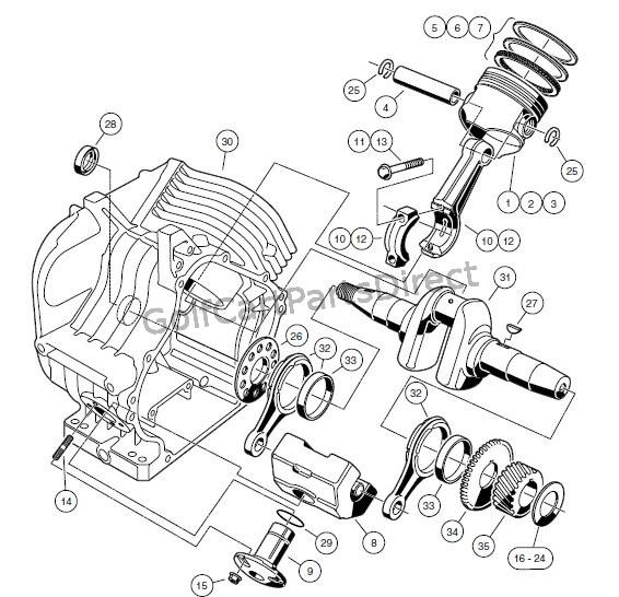 Kawasaki Golf Cart Engine Diagram Golf Cart Golf Cart Customs