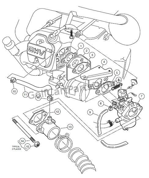 INGERSOLL RAND GOLF CART WIRING DIAGRAM - Auto Electrical Wiring Diagram