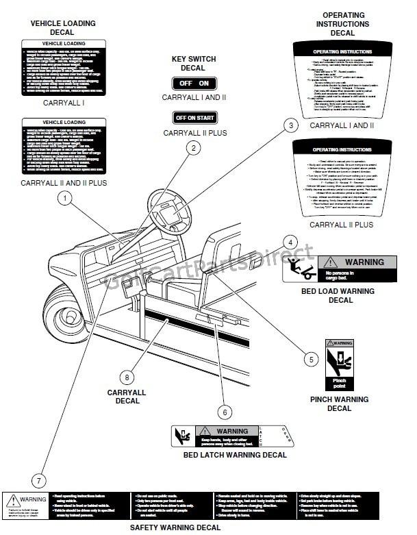 club car golf cart wiring diagram further gas club car golf cart