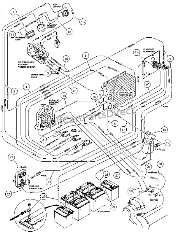 WIRING - CARRYALL II POWERDRIVE ELECTRIC VEHICLE - Club Car parts