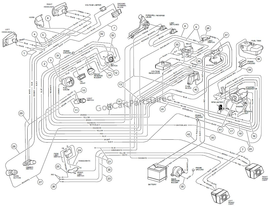 car starter wiring diagram together with club car turf carry all 2