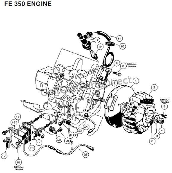 Club Car Kawasaki Engine Diagram - Carbonvotemuditblog \u2022