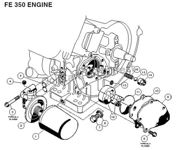 club car engine manual
