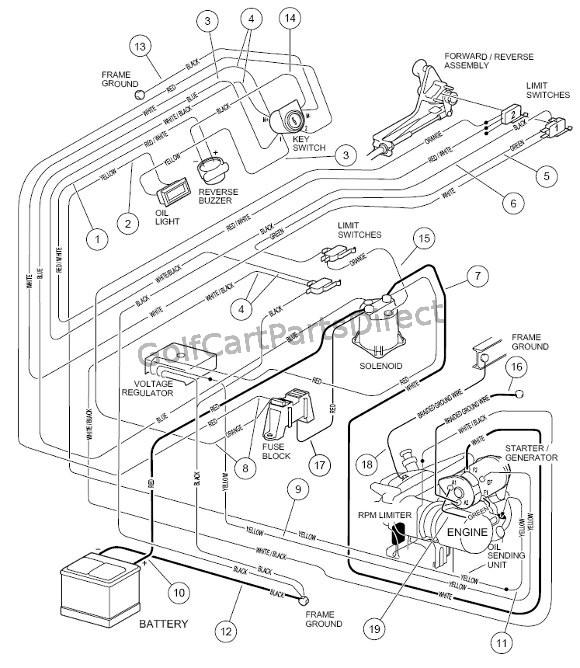club car ds battery wiring diagram