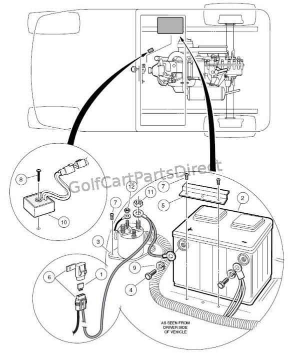 wiring diagram moreover yamaha golf cart wiring diagram wiring