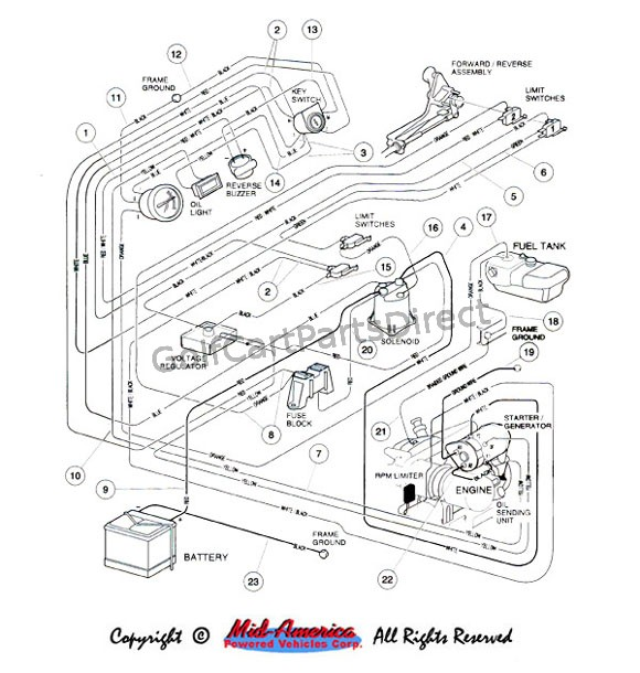 2014 club car wiring diagram 48v