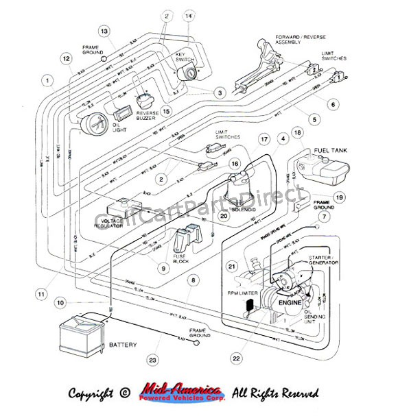 1996 club car carry all wiring diagram