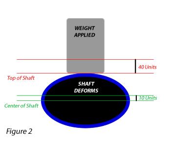 Understand_EI_Deformation 2